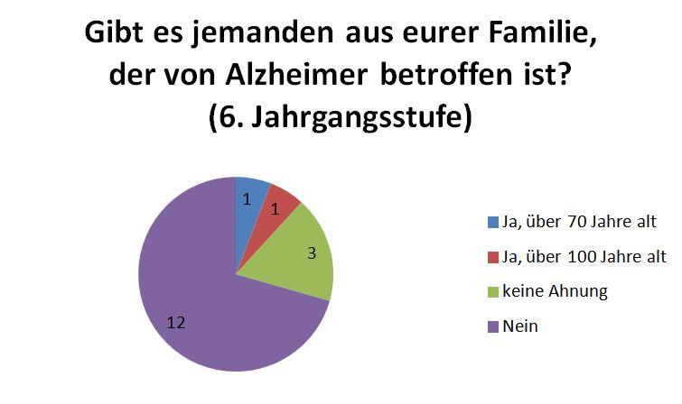 Alzheimer_2